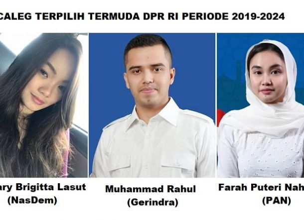 Masih 23 Tahun, Ini 3 Anggota Termuda DPR RI; Politikus Tampan Gerindra Dapil Riau Bersama Dua Srikandi PAN dan NasDem