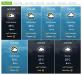 Hari Ini Cuaca Pekanbaru dan Mayoritas Daerah di  Riau Cerah Berawan