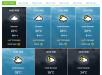 Hari Ini Cuaca Pekanbaru dan Sekitarnya Cerah Berawan