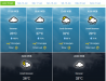 Cuaca Riau Hari Ini Cerah Berawan