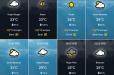 Pekanbaru Siang Cerah Berawan, Waspada Malam Hujan Disertai Petir