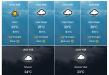 Hari Ini Cuaca Riau Berawan Disertai Hujan Ringan